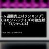 ゲーム週間売上げランキング Switch モンハンライズ